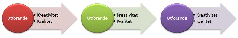 krea_kvalitet2